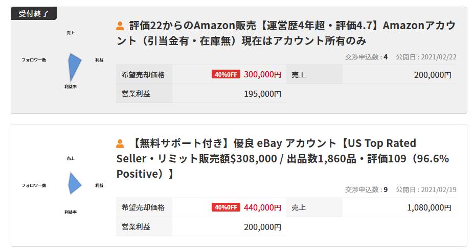 Amazonアカウント、eBayアカウント