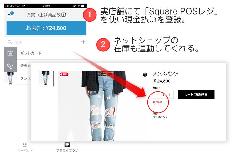 Squareは実店舗とネットショップで在庫連動できる。