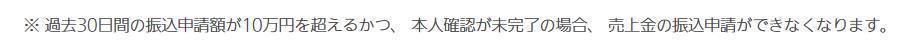 過去30日間の振込申請額が10万円を超えるかつ、 本人確認が未完了の場合、 売上金の振込申請ができなくなります。