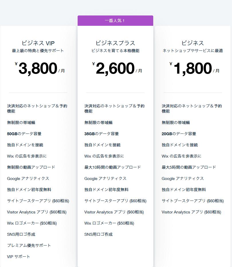 wixネットショップ料金プラン