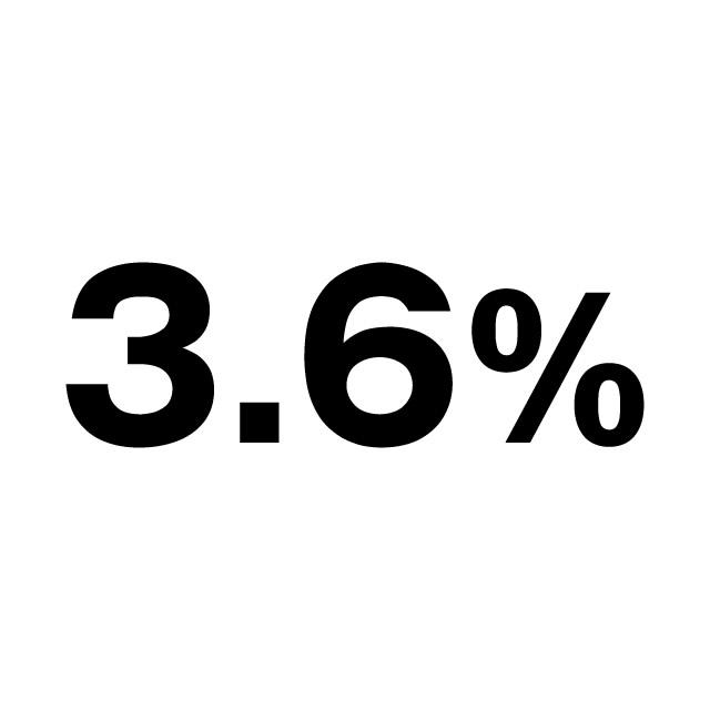 決済手数料3.6%